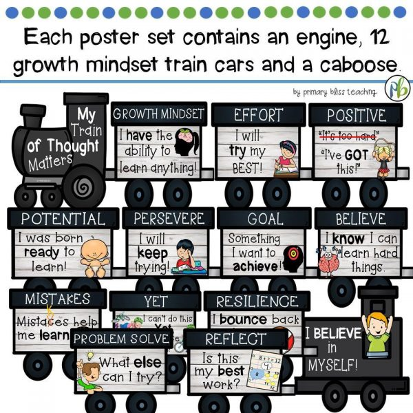 Growth Mindset Posters (Train Wall Poster Set)