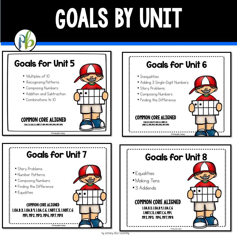 First Grade Number Talks - (DIGITAL and Printable) - A Yearlong Program