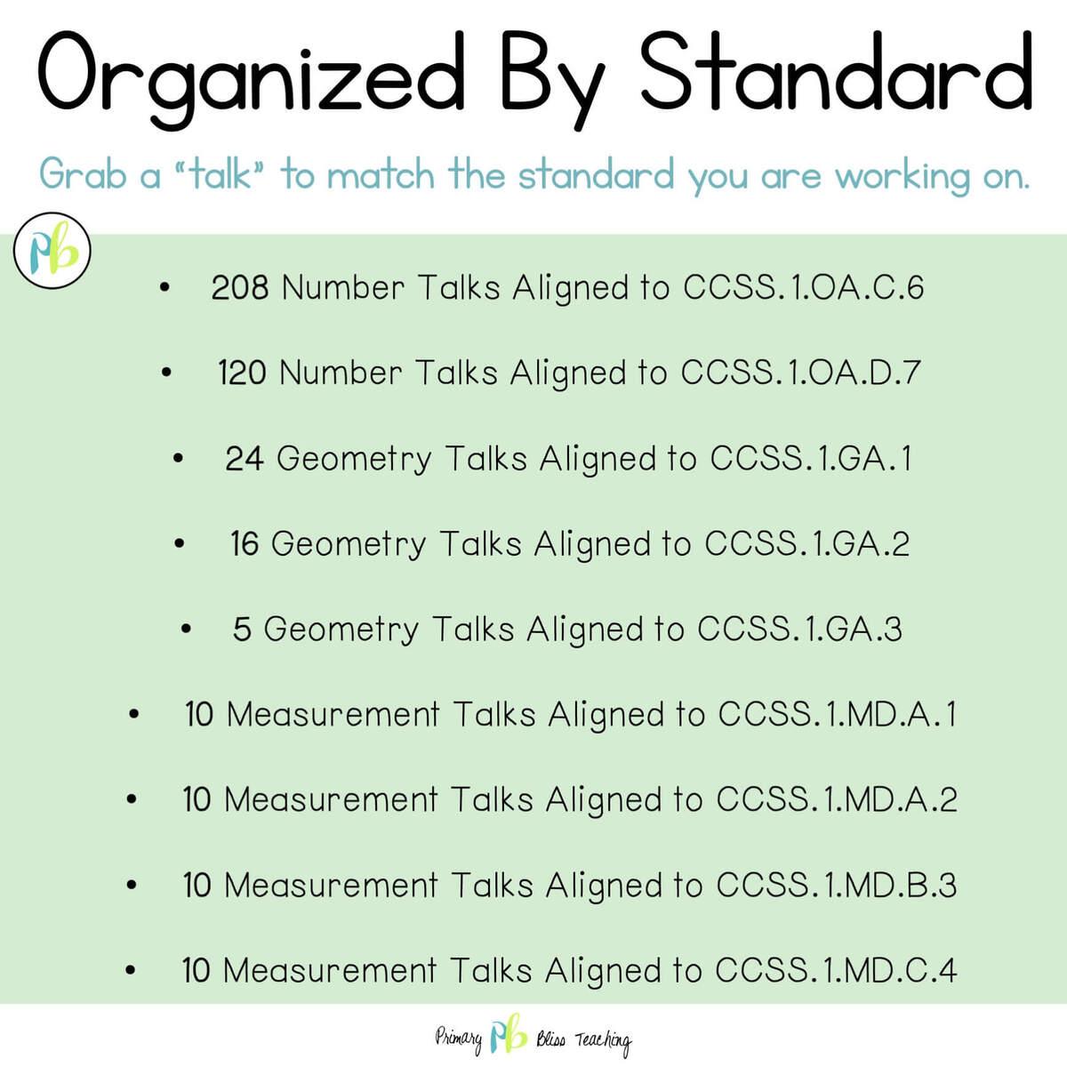 First Grade NUMBER TALKS BUNDLE (Standards-Based, PAPERLESS & Printable)