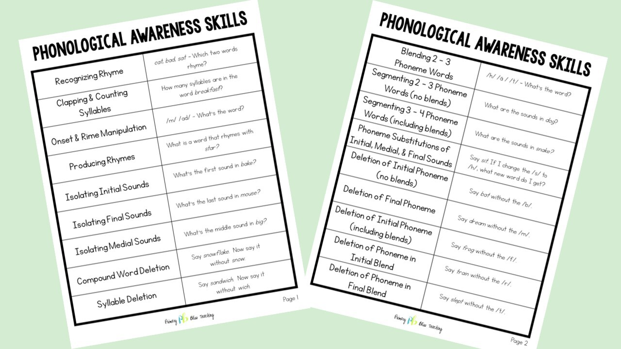 18 phonological awareness activities