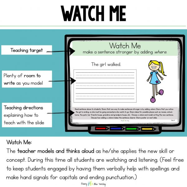 First Grade Writing Slide for Teacher Model Lesson